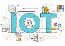 Internet das Coisas: Prepare-se para uma onda de novas oportunidades